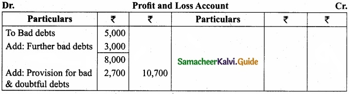 Tamil Nadu 11th Accountancy Model Question Paper 3 English Medium img 5