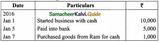 Tamil Nadu 11th Accountancy Model Question Paper 4 English Medium img 1