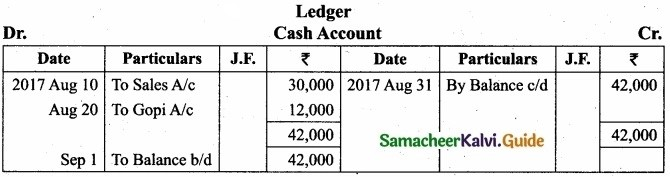 Tamil Nadu 11th Accountancy Model Question Paper 4 English Medium img 12