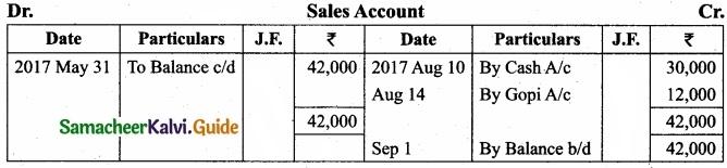 Tamil Nadu 11th Accountancy Model Question Paper 4 English Medium img 13