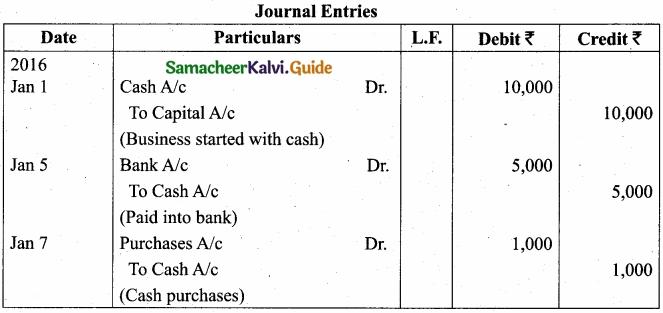 Tamil Nadu 11th Accountancy Model Question Paper 4 English Medium img 2