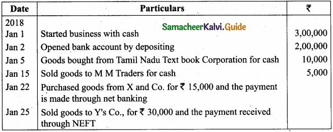 Tamil Nadu 11th Accountancy Model Question Paper 4 English Medium img 21