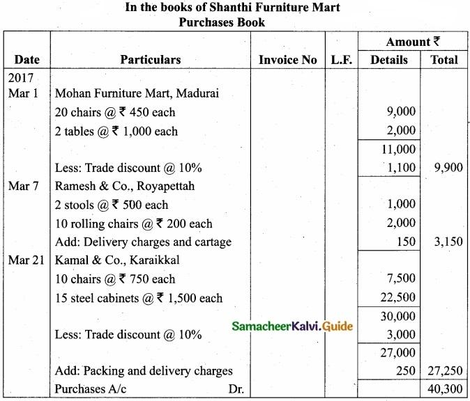 Tamil Nadu 11th Accountancy Model Question Paper 4 English Medium img 31