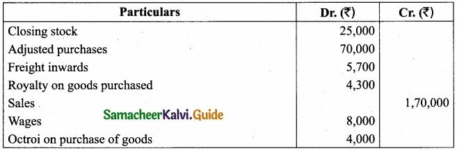 Tamil Nadu 11th Accountancy Model Question Paper 4 English Medium img 38