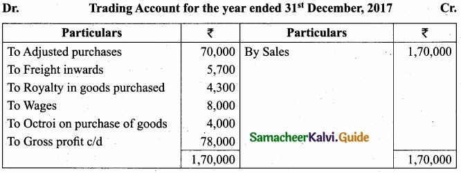 Tamil Nadu 11th Accountancy Model Question Paper 4 English Medium img 39