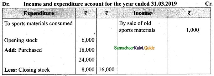 Tamil Nadu 12th Accountancy Model Question Paper 1 English Medium 2