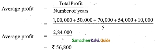 Tamil Nadu 12th Accountancy Model Question Paper 1 English Medium 24