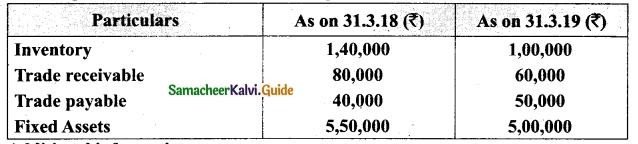 Tamil Nadu 12th Accountancy Model Question Paper 1 English Medium 43