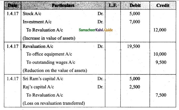 Tamil Nadu 12th Accountancy Model Question Paper 2 English Medium 14