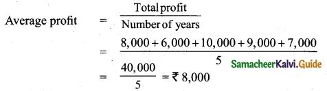Tamil Nadu 12th Accountancy Model Question Paper 2 English Medium 2