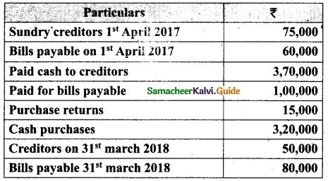 Tamil Nadu 12th Accountancy Model Question Paper 2 English Medium 23