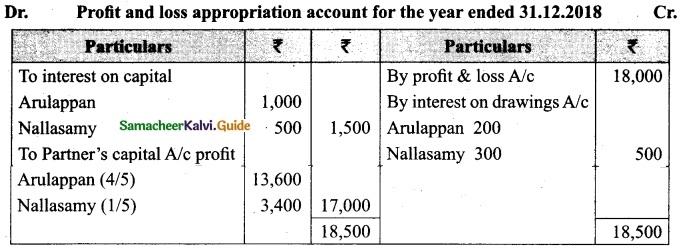 Tamil Nadu 12th Accountancy Model Question Paper 2 English Medium 34