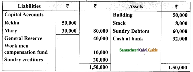 Tamil Nadu 12th Accountancy Model Question Paper 2 English Medium 43