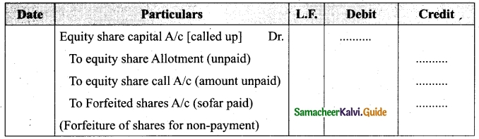 Tamil Nadu 12th Accountancy Model Question Paper 2 English Medium 5