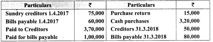 Tamil Nadu 12th Accountancy Model Question Paper 3 English Medium 23
