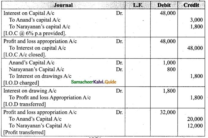 Tamil Nadu 12th Accountancy Model Question Paper 3 English Medium 31