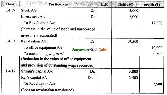 Tamil Nadu 12th Accountancy Model Question Paper 3 English Medium 33