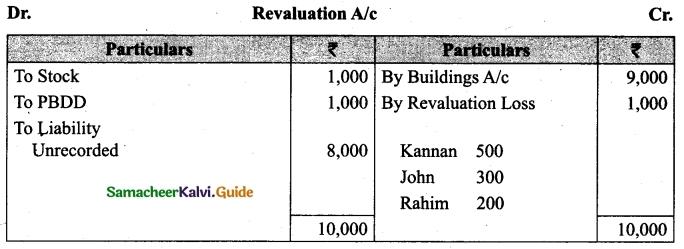 Tamil Nadu 12th Accountancy Model Question Paper 3 English Medium 36