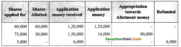 Tamil Nadu 12th Accountancy Model Question Paper 3 English Medium 39