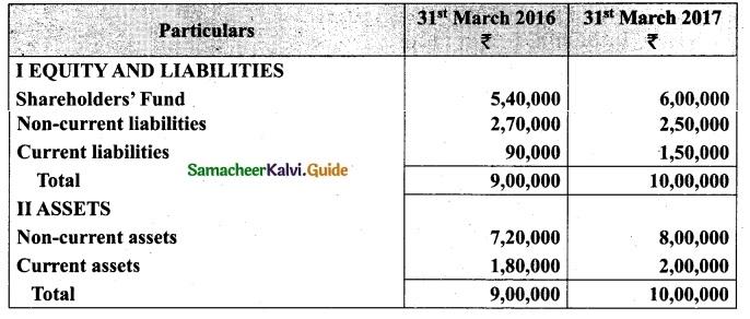 Tamil Nadu 12th Accountancy Model Question Paper 3 English Medium 40