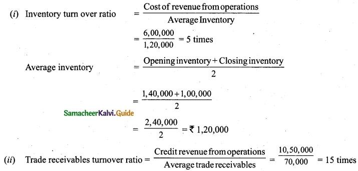 Tamil Nadu 12th Accountancy Model Question Paper 3 English Medium 49