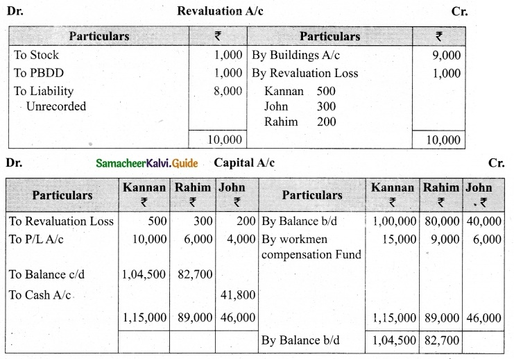 Tamil Nadu 12th Accountancy Model Question Paper 5 English Medium 41