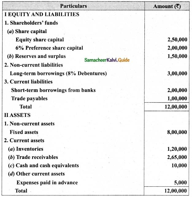 Tamil Nadu 12th Accountancy Model Question Paper 5 English Medium 47