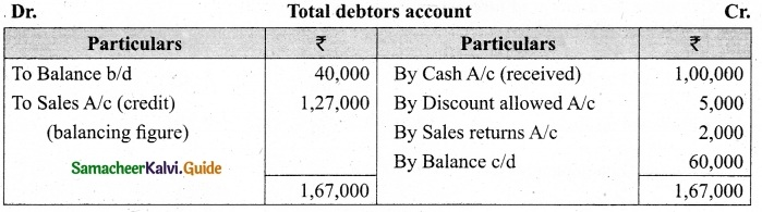 Tamil Nadu 12th Accountancy Model Question Paper 5 English Medium 8