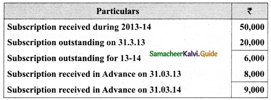 Tamil Nadu 12th Accountancy Model Question Paper 5 English Medium 9