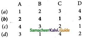 Tamil Nadu 12th Economics Model Question Paper 1 English Medium 4
