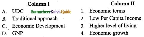 Tamil Nadu 12th Economics Model Question Paper 5 English Medium 3