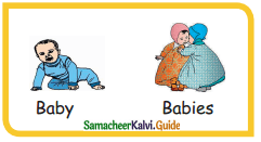 Samacheer Kalvi 4th English Guide Term 1 Prose Chapter 1 A World with Robots 14
