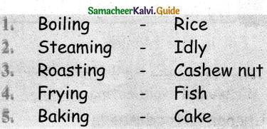 Samacheer Kalvi 4th Science Guide Term 2 chapter 1 food 12
