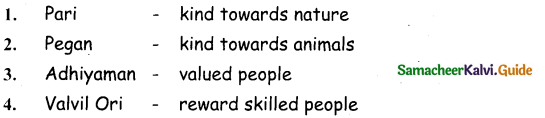 Samacheer Kalvi 4th Social Science Guide Term 2 Chapter 1 Philanthropists of Sangam Age 4