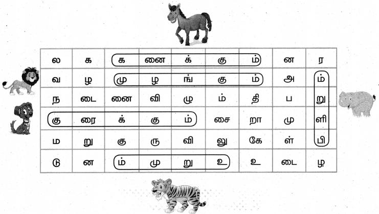 Samacheer Kalvi 4th Tamil Guide Chapter 15 ஆராய்ந்திட வேண்டும் 001