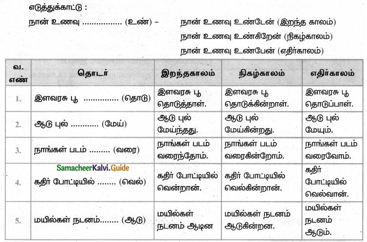 Samacheer Kalvi 4th Tamil Guide Chapter 15 ஆராய்ந்திட வேண்டும் 8