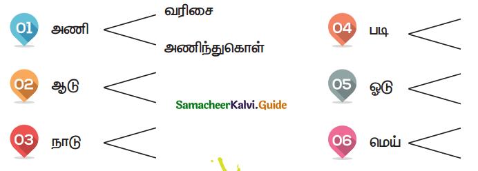 Samacheer Kalvi 4th Tamil Guide Chapter 20 மாசில்லாத உலகம் படைப்போம் 3