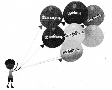 Samacheer Kalvi 4th Tamil Guide Chapter 22 ஆனந்தம் விளையும் பூமியடி 6