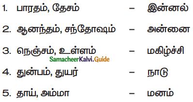 Samacheer Kalvi 4th Tamil Guide Chapter 22 ஆனந்தம் விளையும் பூமியடி 7