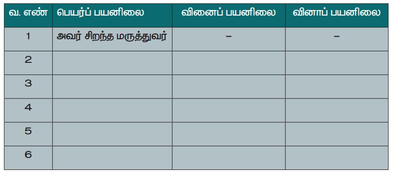 Samacheer Kalvi 4th Tamil Guide Chapter 24 மலையும் எதிரொலியும் 12