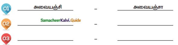 Samacheer Kalvi 4th Tamil Guide Chapter 25 நீதிநெறி விளக்கம் 1