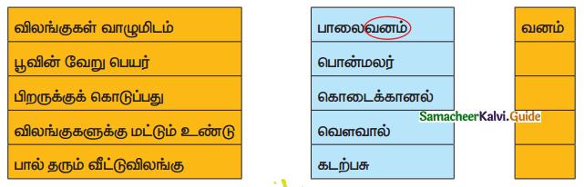 Samacheer Kalvi 4th Tamil Guide Chapter 25 நீதிநெறி விளக்கம் 3