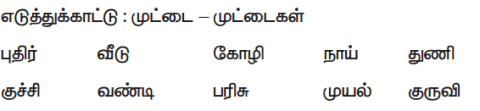 Samacheer Kalvi 4th Tamil Guide Chapter 27 அறிவுநிலா 5