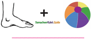 Samacheer Kalvi 5th English Guide Term 1 Prose Chapter 1 Earth, The Desolated Home 13