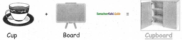 Samacheer Kalvi 5th English Guide Term 1 Prose Chapter 1 Earth, The Desolated Home 24