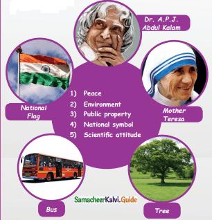 Samacheer Kalvi 5th Social Science Guide Term 1 Chapter 3 Good Citizen 3a
