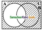 Samacheer Kalvi 9th Maths Guide Chapter 1 Set Language Additional Questions 1