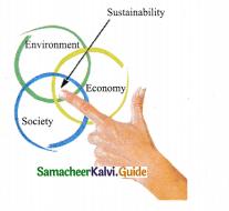 Samacheer Kalvi 9th Social Science Guide Economics Chapter 1 Understanding Development Perspectives, Measurement and Sustainability