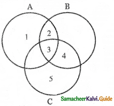 Samacheer Kalvi 11th Maths Guide Chapter 1 Sets, Relations and Functions Ex 1.1 3