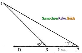 Samacheer Kalvi 11th Maths Guide Chapter 3 Trigonometry Ex 3.10 13